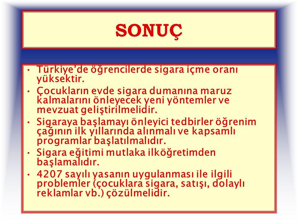 SONUÇ Türkiye'de öğrencilerde sigara içme oranı yüksektir. Çocukların evde sigara dumanına maruz kalmalarını önleyecek yeni yöntemler ve mevzuat geliş