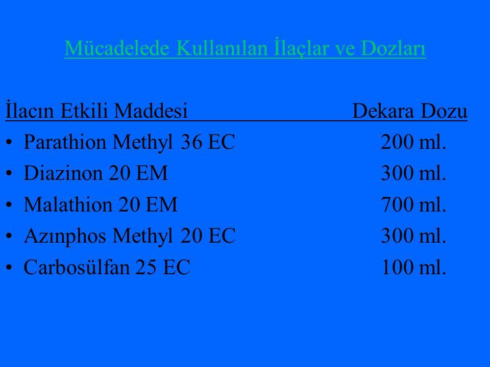 Mücadelede Kullanılan İlaçlar ve Dozları İlacın Etkili Maddesi Dekara Dozu Parathion Methyl 36 EC 200 ml.