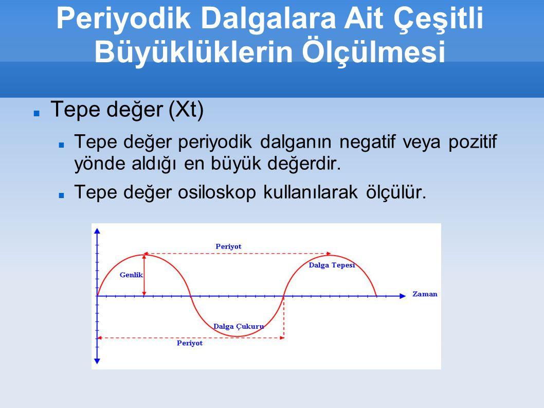 Periyodik Dalgalara Ait Çeşitli Büyüklüklerin Ölçülmesi Tepe değer (Xt) Tepe değer periyodik dalganın negatif veya pozitif yönde aldığı en büyük değer