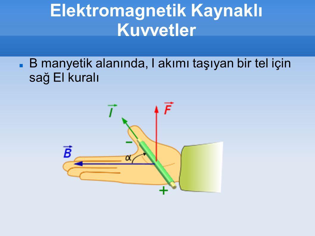 Elektromagnetik Kaynaklı Kuvvetler i B F - Kesitten geçen akım i=dq/dt - Hareketli yükün dt zamanında iletken boyunca aldığı yol olarak alınırsa i.dl = (dq/dt).dl = v.dq - Bu durumda dq yüküne etkiyen kuvvet
