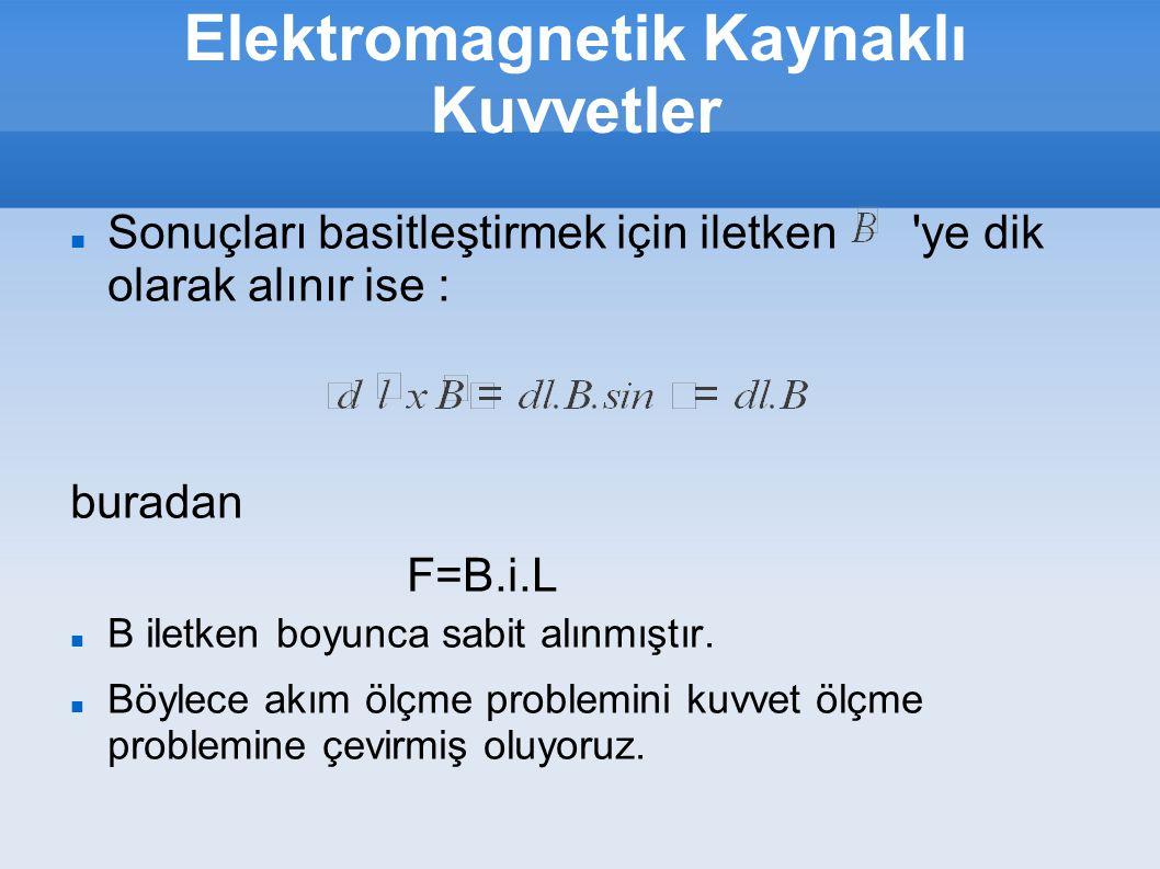 Elektromagnetik Kaynaklı Kuvvetler Sonuçları basitleştirmek için iletken 'ye dik olarak alınır ise : buradan F=B.i.L B iletken boyunca sabit alınmıştı