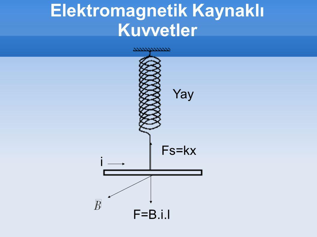 Elektromagnetik Kaynaklı Kuvvetler Fs=kx Yay i F=B.i.l