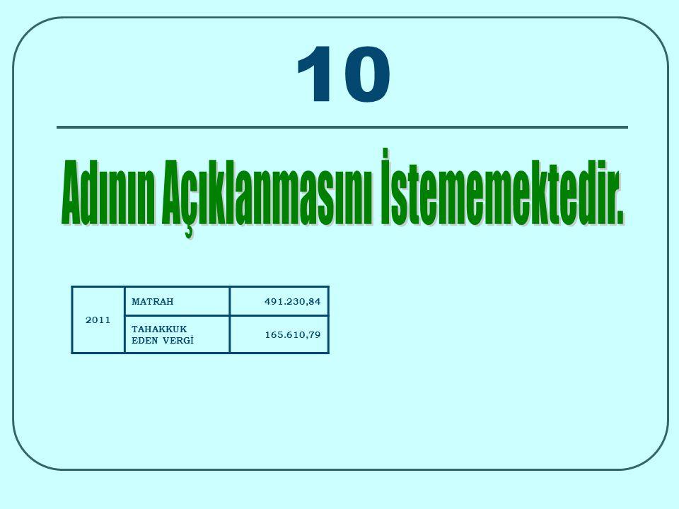 10 2011 MATRAH491.230,84 TAHAKKUK EDEN VERGİ 165.610,79