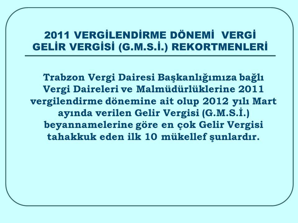 2011 VERGİLENDİRME DÖNEMİ VERGİ GELİR VERGİSİ (G.M.S.İ.) REKORTMENLERİ Trabzon Vergi Dairesi Başkanlığımıza bağlı Vergi Daireleri ve Malmüdürlüklerine 2011 vergilendirme dönemine ait olup 2012 yılı Mart ayında verilen Gelir Vergisi (G.M.S.İ.) beyannamelerine göre en çok Gelir Vergisi tahakkuk eden ilk 10 mükellef şunlardır.
