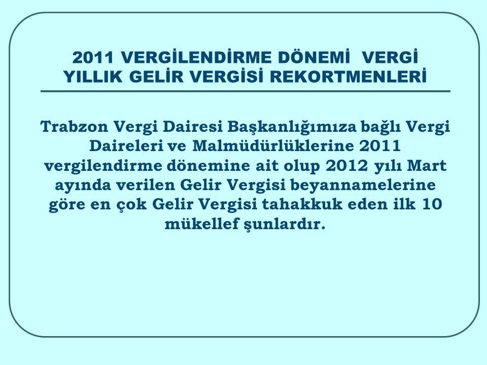 2011 VERGİLENDİRME DÖNEMİ VERGİ YILLIK GELİR VERGİSİ REKORTMENLERİ Trabzon Vergi Dairesi Başkanlığımıza bağlı Vergi Daireleri ve Malmüdürlüklerine 2011 vergilendirme dönemine ait olup 2012 yılı Mart ayında verilen Gelir Vergisi beyannamelerine göre en çok Gelir Vergisi tahakkuk eden ilk 10 mükellef şunlardır.