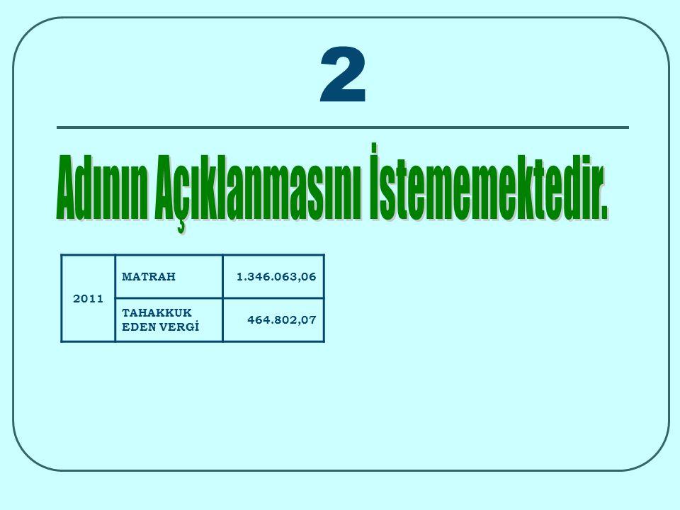 3 KENDİNE AİT VEYA KİRALANAN GAYRİMENKULLERİN KİRAYA VERİLMESİ VEYA LEASİNGİ 2011 MATRAH1.263.955,25 TAHAKKUK EDEN VERGİ 436.064,34