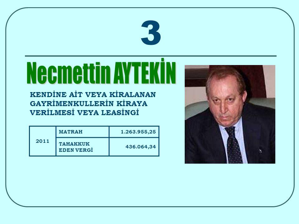 4 KENDİNE AİT VEYA KİRALANAN GAYRİMENKULLERİN KİRAYA VERİLMESİ VEYA LEASİNGİ 2011 MATRAH1.255.221,50 TAHAKKUK EDEN VERGİ 433.007,53
