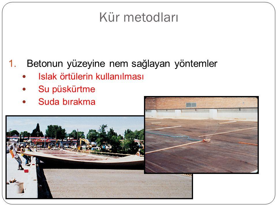 Kür metodları 1.Betonun yüzeyine nem sağlayan yöntemler Islak örtülerin kullanılması Su püskürtme Suda bırakma