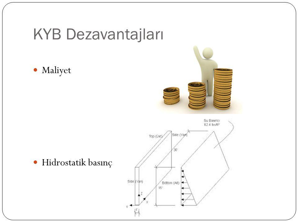 KYB Dezavantajları Maliyet Hidrostatik basınç