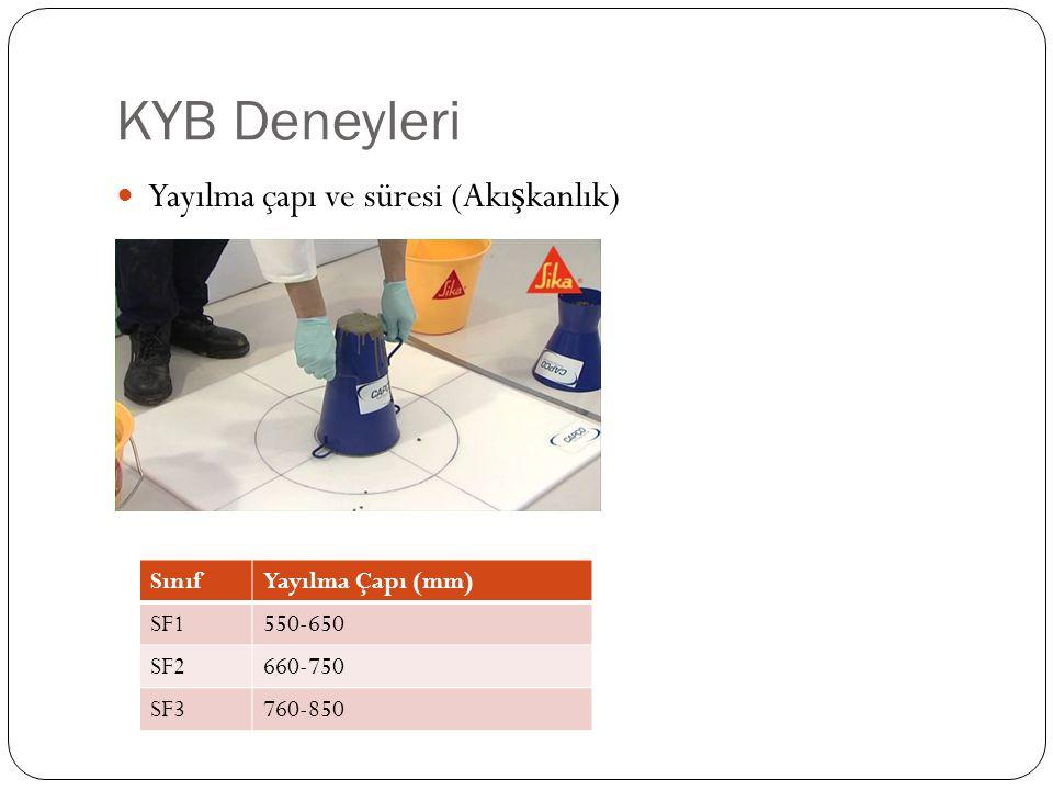 KYB Deneyleri Yayılma çapı ve süresi (Akı ş kanlık) SınıfYayılma Çapı (mm) SF1550-650 SF2660-750 SF3760-850