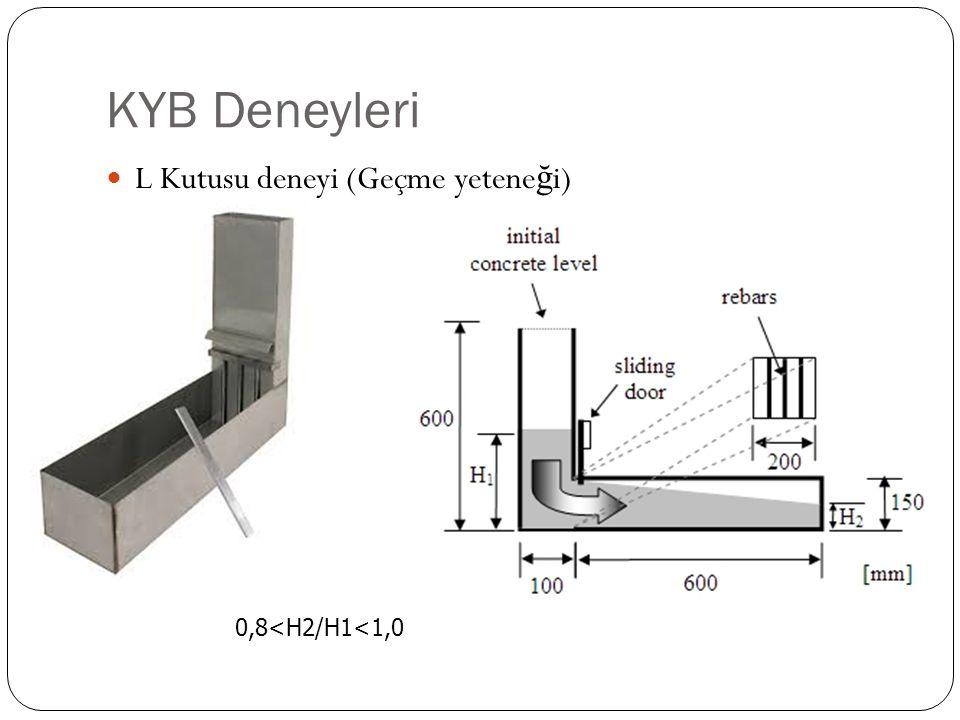KYB Deneyleri L Kutusu deneyi (Geçme yetene ğ i) 0,8<H2/H1<1,0
