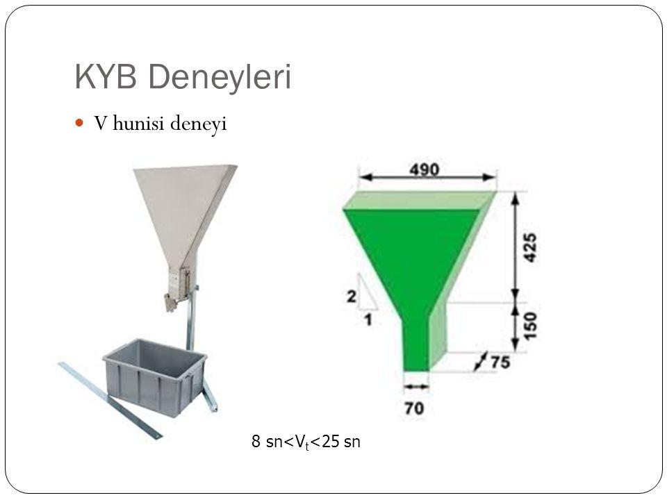 KYB Deneyleri V hunisi deneyi 8 sn<V t <25 sn