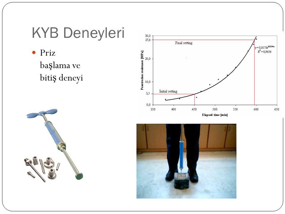 KYB Deneyleri Priz ba ş lama ve biti ş deneyi