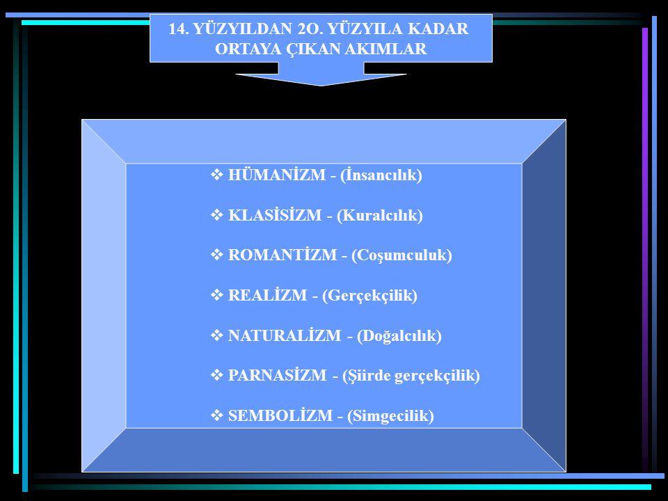 14. YÜZYILDAN 2O. YÜZYILA KADAR ORTAYA ÇIKAN AKIMLAR  HÜMANİZM - (İnsancılık)  KLASİSİZM - (Kuralcılık)  ROMANTİZM - (Coşumculuk)  REALİZM - (Gerç