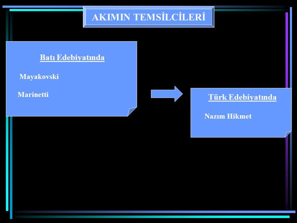 AKIMIN TEMSİLCİLERİ Batı Edebiyatında Mayakovski Marinetti Türk Edebiyatında Nazım Hikmet