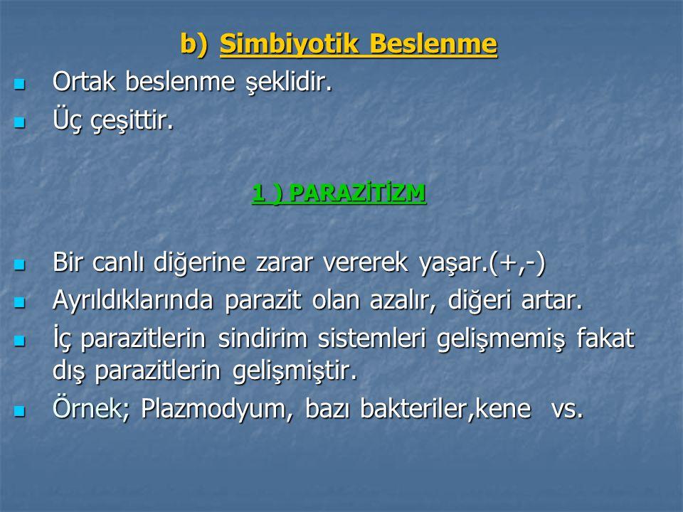 b)Simbiyotik Beslenme Ortak beslenme ş eklidir. Ortak beslenme ş eklidir. Üç çe ş ittir. Üç çe ş ittir. 1 ) PARAZ İ T İ ZM Bir canlı di ğ erine zarar