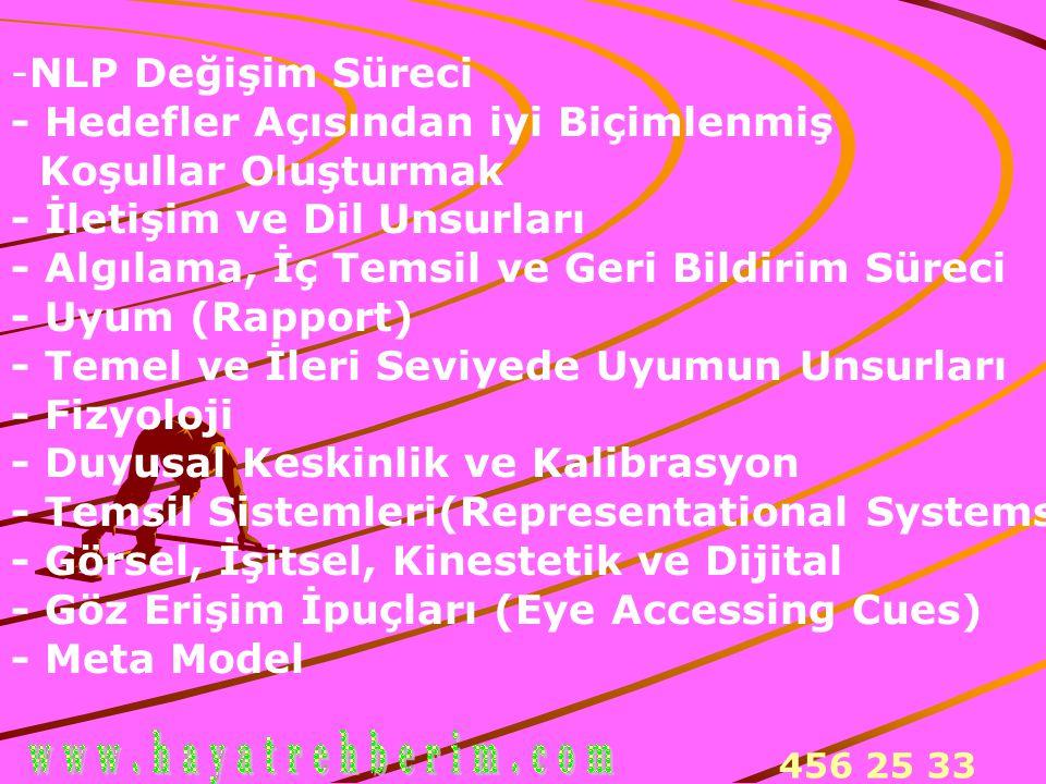 456 25 33 - -NLP Değişim Süreci - Hedefler Açısından iyi Biçimlenmiş Koşullar Oluşturmak - İletişim ve Dil Unsurları - Algılama, İç Temsil ve Geri Bil