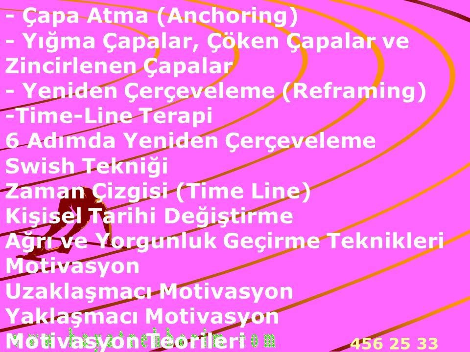 456 25 33 - Çapa Atma (Anchoring) - Yığma Çapalar, Çöken Çapalar ve Zincirlenen Çapalar - Yeniden Çerçeveleme (Reframing) -Time-Line Terapi 6 Adımda Y