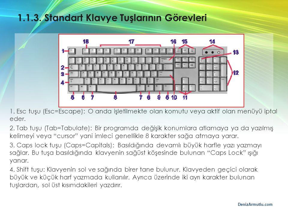 DenizArmutlu.com 1.1.3. Standart Klavye Tuşlarının Görevleri 1. Esc tuşu (Esc=Escape): O anda işletilmekte olan komutu veya aktif olan menüyü iptal ed