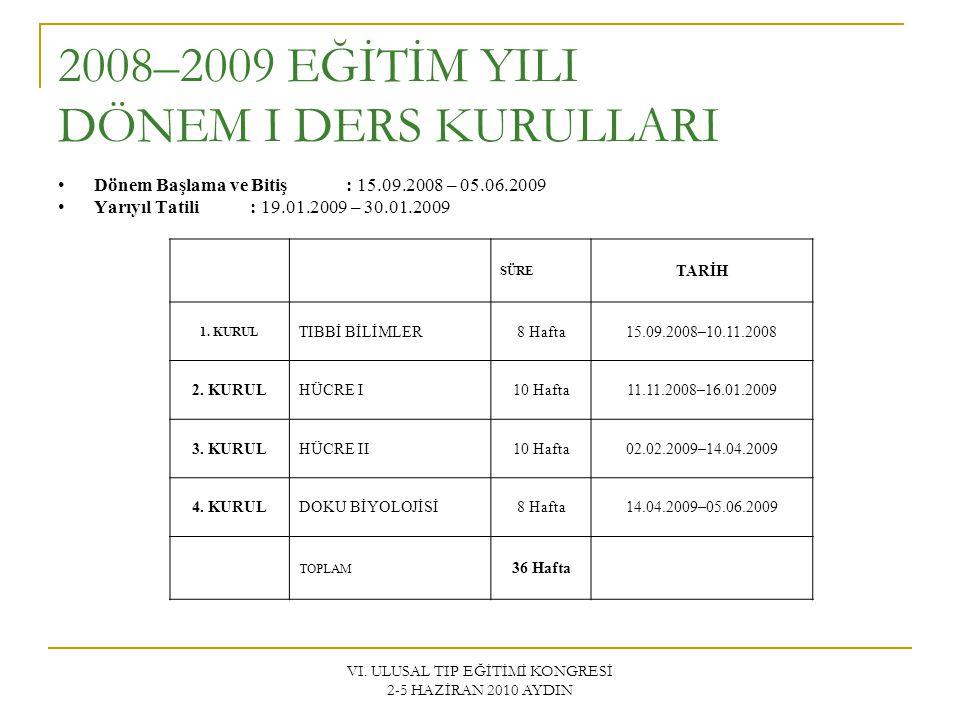 VI. ULUSAL TIP EĞİTİMİ KONGRESİ 2-5 HAZİRAN 2010 AYDIN 2008–2009 EĞİTİM YILI DÖNEM I DERS KURULLARI Dönem Başlama ve Bitiş: 15.09.2008 – 05.06.2009 Ya