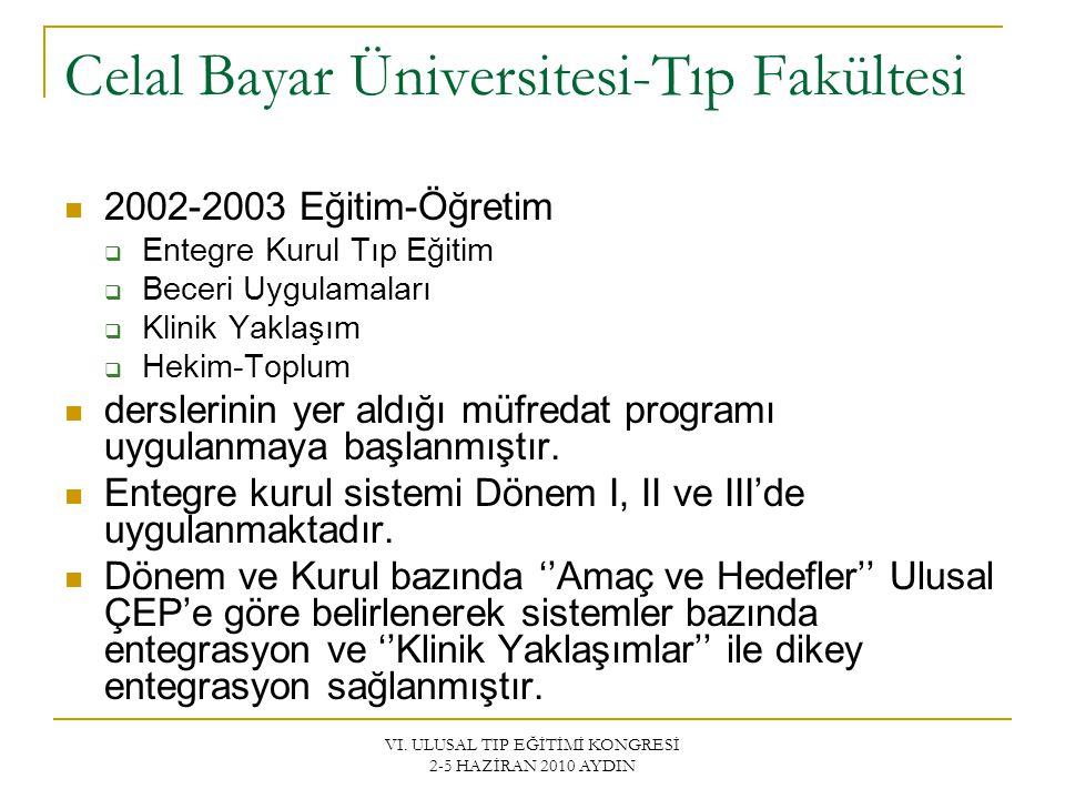 VI. ULUSAL TIP EĞİTİMİ KONGRESİ 2-5 HAZİRAN 2010 AYDIN Celal Bayar Üniversitesi-Tıp Fakültesi 2002-2003 Eğitim-Öğretim  Entegre Kurul Tıp Eğitim  Be