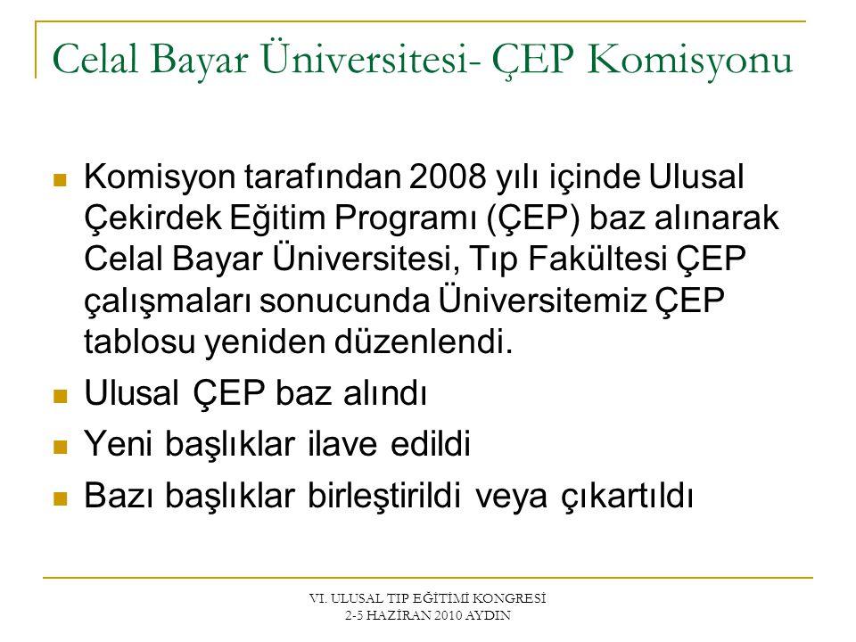 VI. ULUSAL TIP EĞİTİMİ KONGRESİ 2-5 HAZİRAN 2010 AYDIN Celal Bayar Üniversitesi- ÇEP Komisyonu Komisyon tarafından 2008 yılı içinde Ulusal Çekirdek Eğ