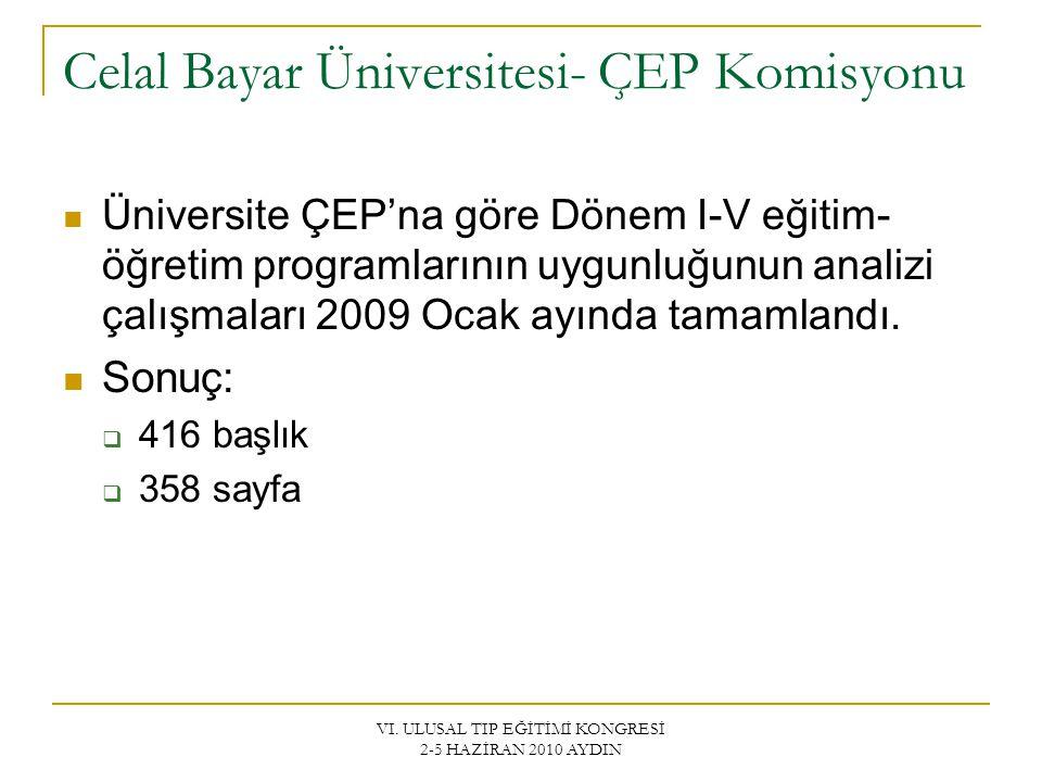 VI. ULUSAL TIP EĞİTİMİ KONGRESİ 2-5 HAZİRAN 2010 AYDIN Celal Bayar Üniversitesi- ÇEP Komisyonu Üniversite ÇEP'na göre Dönem I-V eğitim- öğretim progra