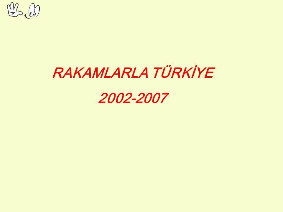 RAKAMLARLA TÜRKİYE 2002-2007