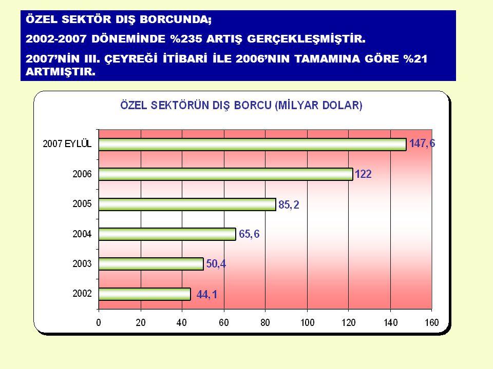ÖZEL SEKTÖR DIŞ BORCUNDA; 2002-2007 DÖNEMİNDE %235 ARTIŞ GERÇEKLEŞMİŞTİR.