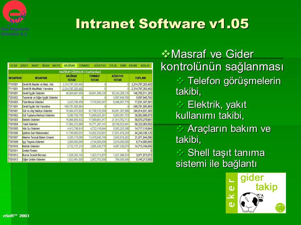 eSoft™ 2003  Masraf ve Gider kontrolünün sağlanması  Telefon görüşmelerin takibi,  Elektrik, yakıt kullanımı takibi,  Araçların bakım ve takibi, 