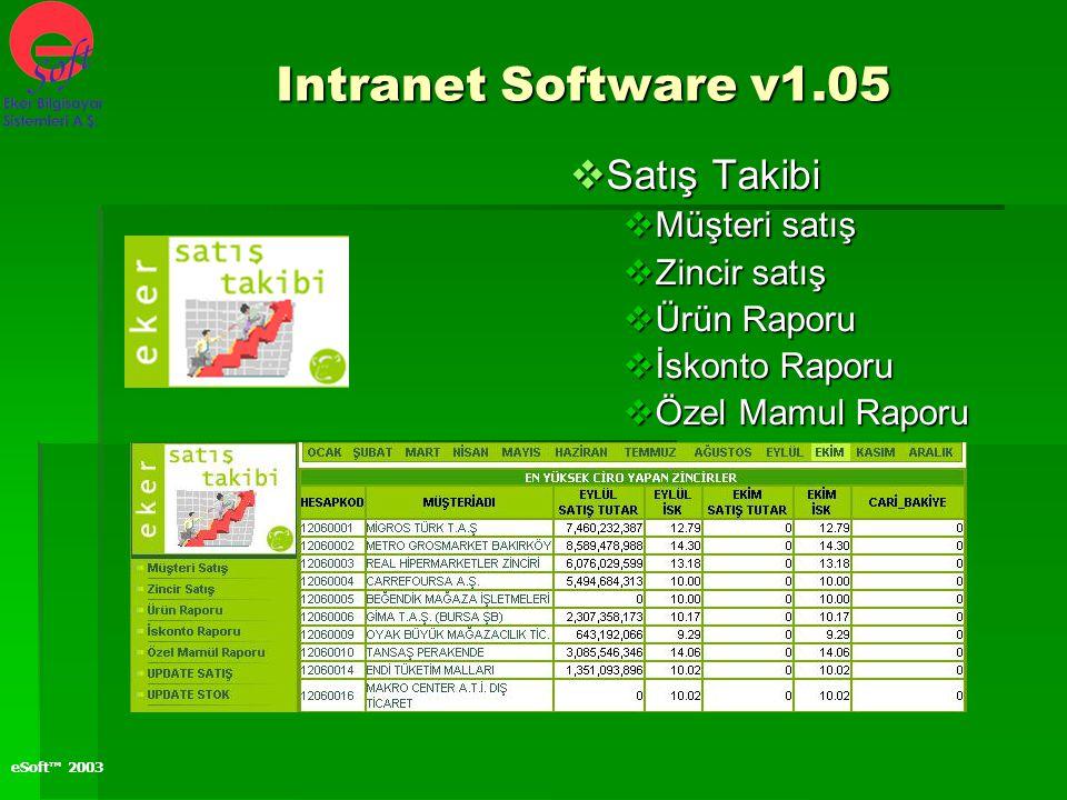 eSoft™ 2003  Satış Takibi  Müşteri satış  Zincir satış  Ürün Raporu  İskonto Raporu  Özel Mamul Raporu Intranet Software v1.05