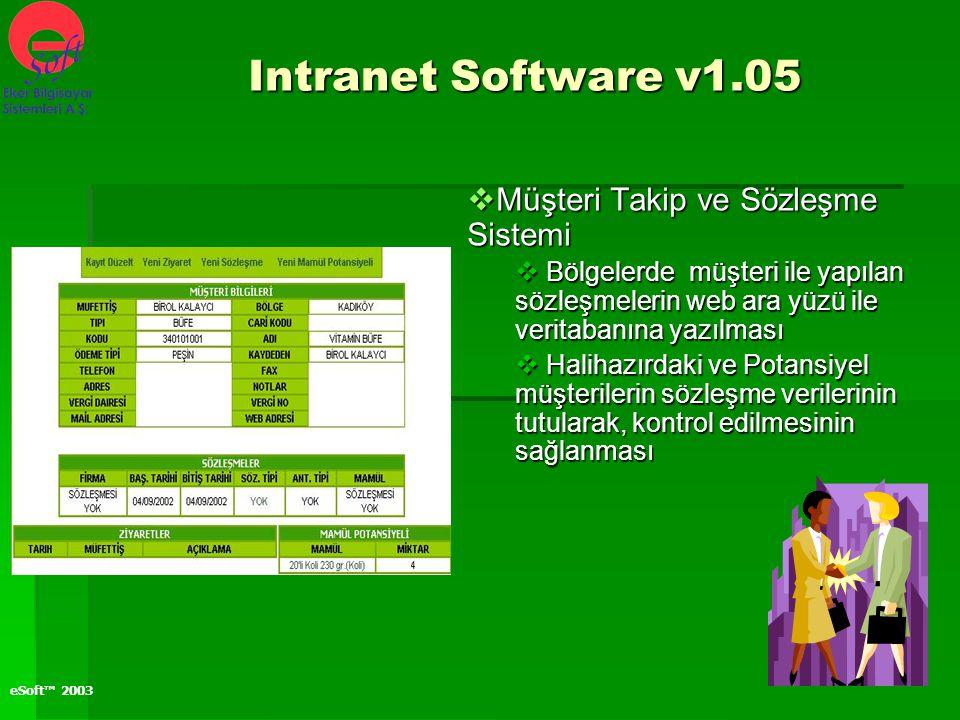 eSoft™ 2003  Müşteri Takip ve Sözleşme Sistemi  Bölgelerde müşteri ile yapılan sözleşmelerin web ara yüzü ile veritabanına yazılması  Halihazırdaki