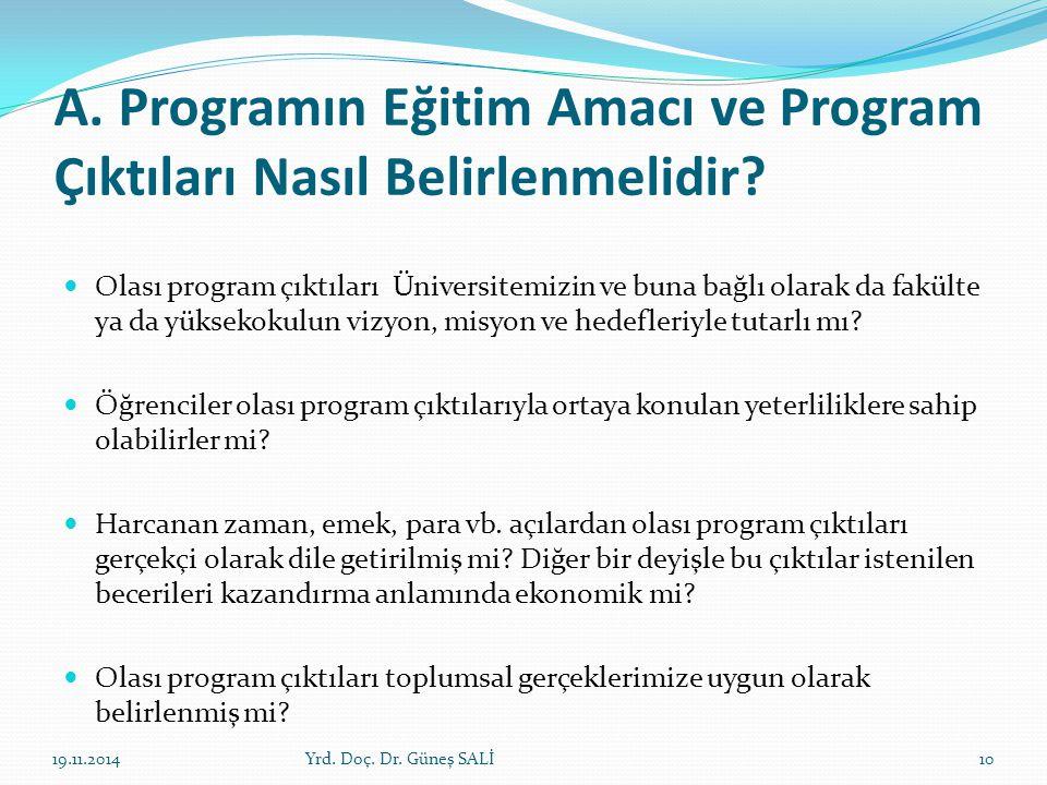 A. Programın Eğitim Amacı ve Program Çıktıları Nasıl Belirlenmelidir? Olası program çıktıları Üniversitemizin ve buna bağlı olarak da fakülte ya da yü