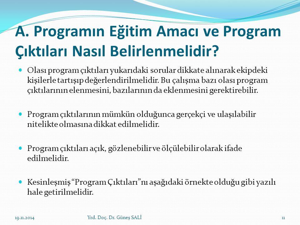 A. Programın Eğitim Amacı ve Program Çıktıları Nasıl Belirlenmelidir? Olası program çıktıları yukarıdaki sorular dikkate alınarak ekipdeki kişilerle t