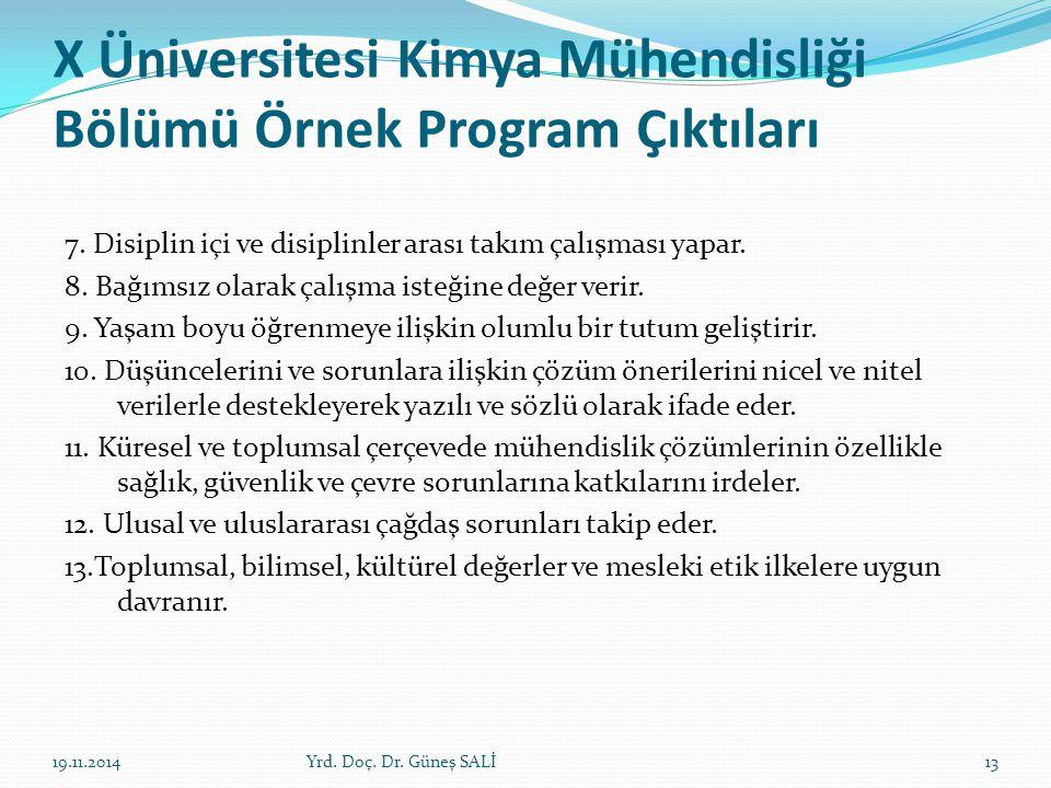 X Üniversitesi Kimya Mühendisliği Bölümü Örnek Program Çıktıları 7. Disiplin içi ve disiplinler arası takım çalışması yapar. 8. Bağımsız olarak çalışm