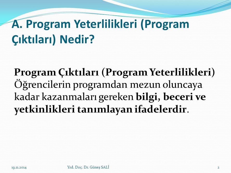 A. Program Yeterlilikleri (Program Çıktıları) Nedir? Program Çıktıları (Program Yeterlilikleri) Öğrencilerin programdan mezun oluncaya kadar kazanmala