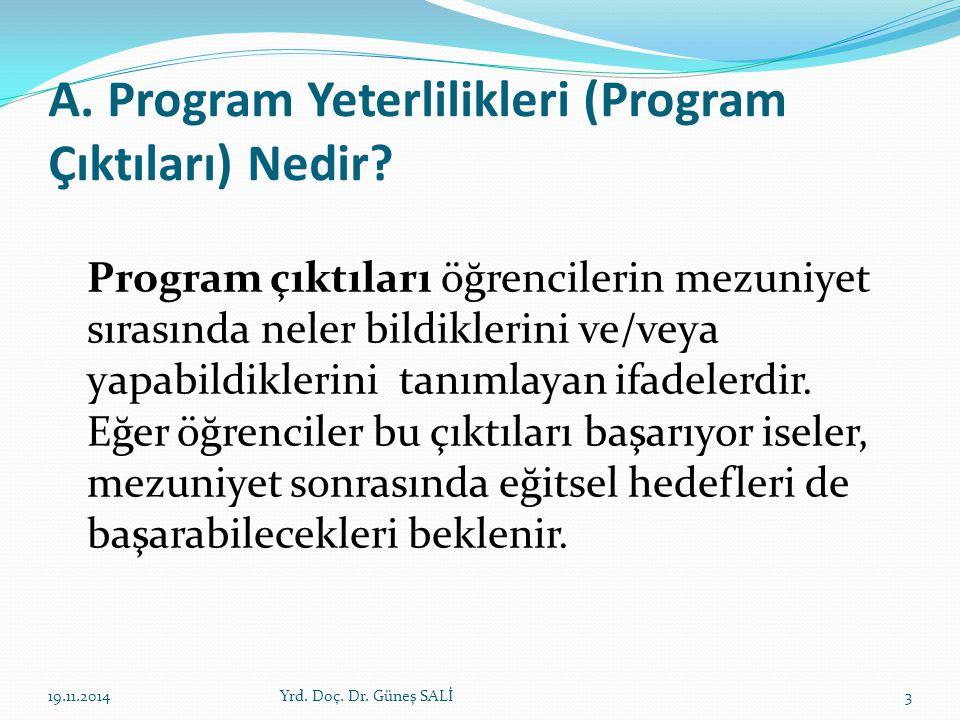A. Program Yeterlilikleri (Program Çıktıları) Nedir? Program çıktıları öğrencilerin mezuniyet sırasında neler bildiklerini ve/veya yapabildiklerini ta