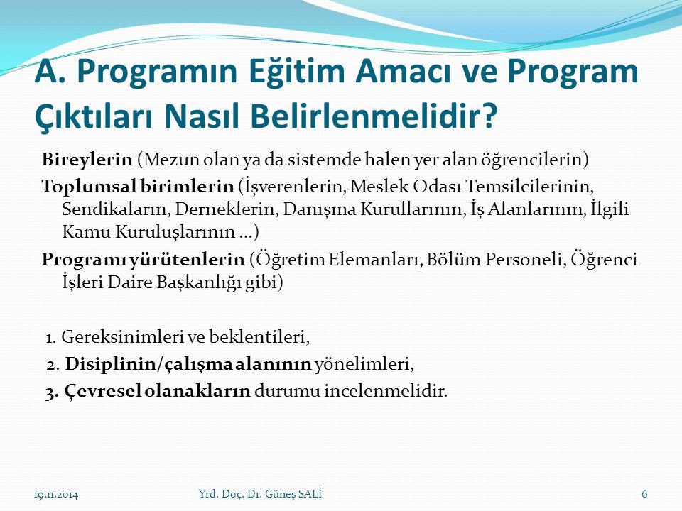 A. Programın Eğitim Amacı ve Program Çıktıları Nasıl Belirlenmelidir? Bireylerin (Mezun olan ya da sistemde halen yer alan öğrencilerin) Toplumsal bir