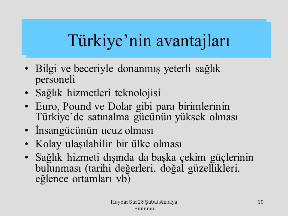 Haydar Sur 28 Şubat Antalya Sunumu 10 Bilgi ve beceriyle donanmış yeterli sağlık personeli Sağlık hizmetleri teknolojisi Euro, Pound ve Dolar gibi par