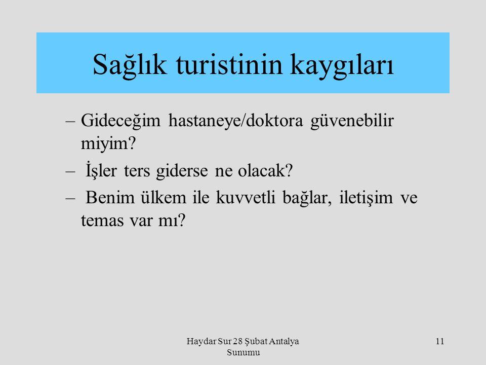 Haydar Sur 28 Şubat Antalya Sunumu 11 –Gideceğim hastaneye/doktora güvenebilir miyim? – İşler ters giderse ne olacak? – Benim ülkem ile kuvvetli bağla