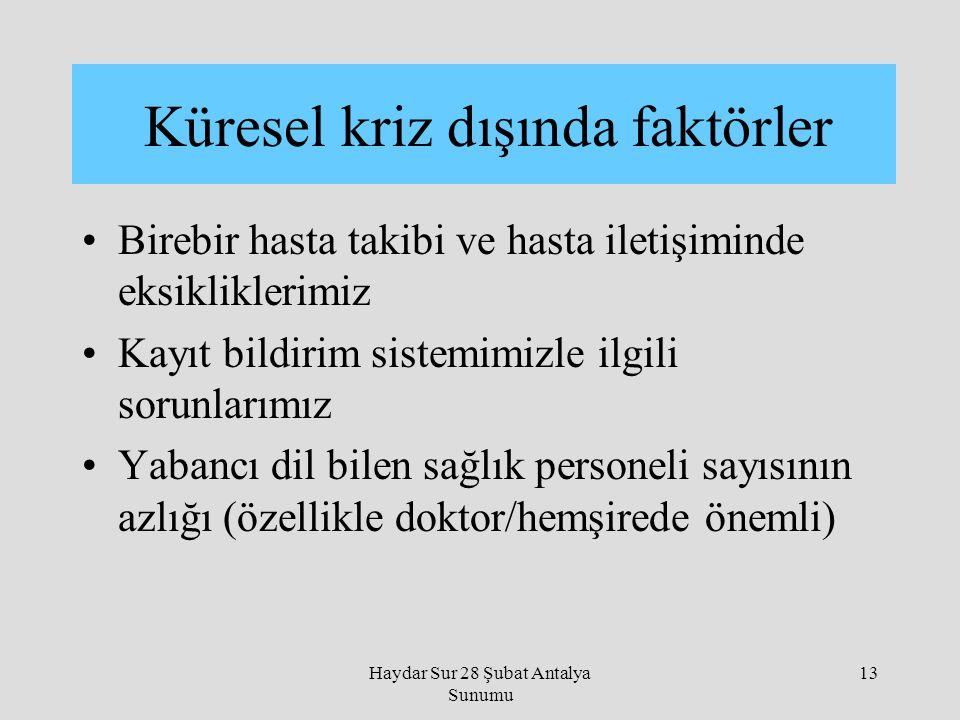 Haydar Sur 28 Şubat Antalya Sunumu 13 Birebir hasta takibi ve hasta iletişiminde eksikliklerimiz Kayıt bildirim sistemimizle ilgili sorunlarımız Yaban