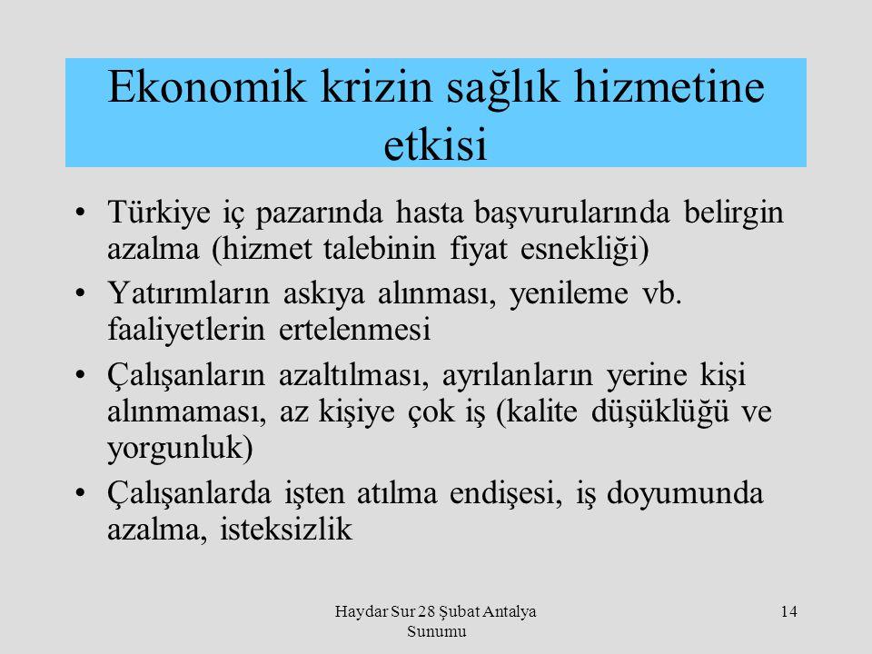 Haydar Sur 28 Şubat Antalya Sunumu 14 Türkiye iç pazarında hasta başvurularında belirgin azalma (hizmet talebinin fiyat esnekliği) Yatırımların askıya