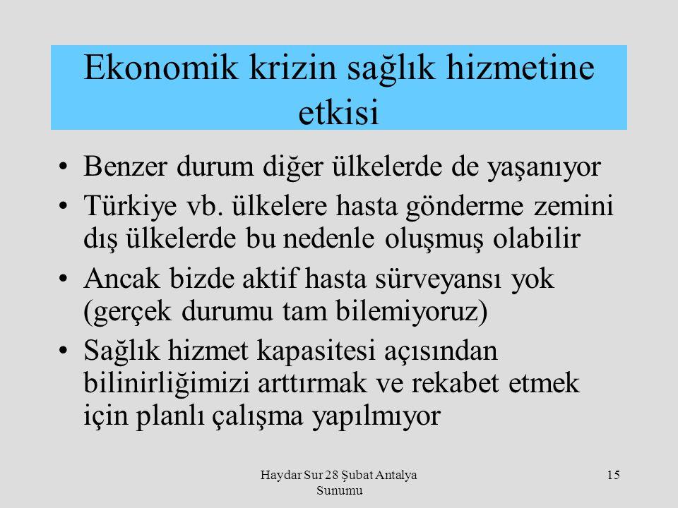 Haydar Sur 28 Şubat Antalya Sunumu 15 Benzer durum diğer ülkelerde de yaşanıyor Türkiye vb. ülkelere hasta gönderme zemini dış ülkelerde bu nedenle ol