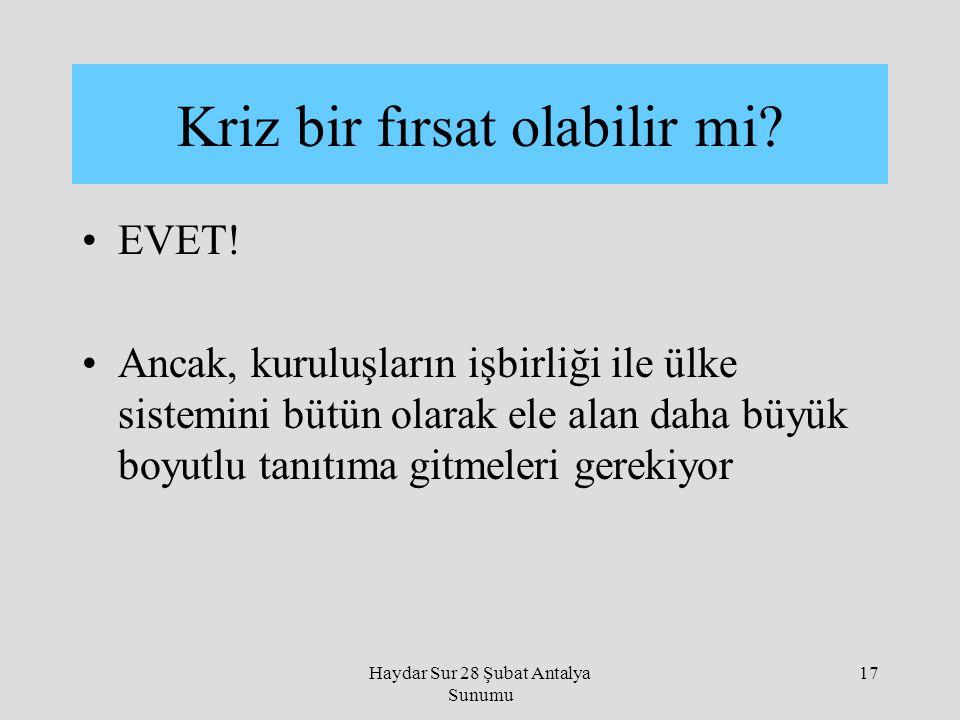 Haydar Sur 28 Şubat Antalya Sunumu 17 EVET! Ancak, kuruluşların işbirliği ile ülke sistemini bütün olarak ele alan daha büyük boyutlu tanıtıma gitmele