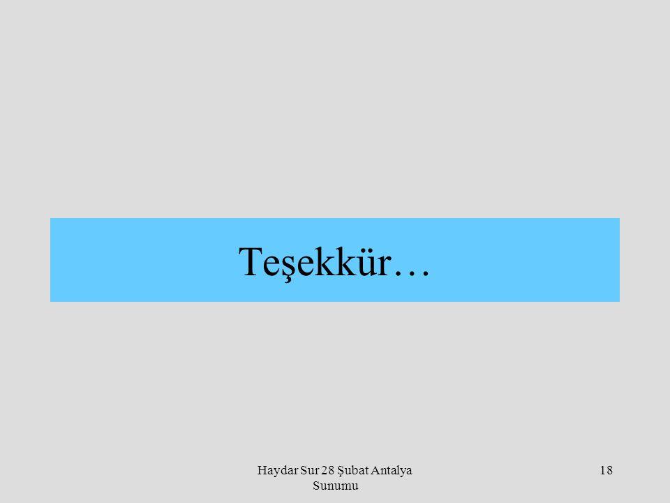 Haydar Sur 28 Şubat Antalya Sunumu 18 Teşekkür…