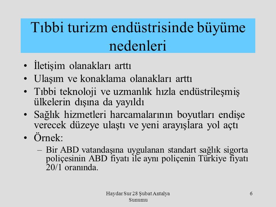Haydar Sur 28 Şubat Antalya Sunumu 6 İletişim olanakları arttı Ulaşım ve konaklama olanakları arttı Tıbbi teknoloji ve uzmanlık hızla endüstrileşmiş ü