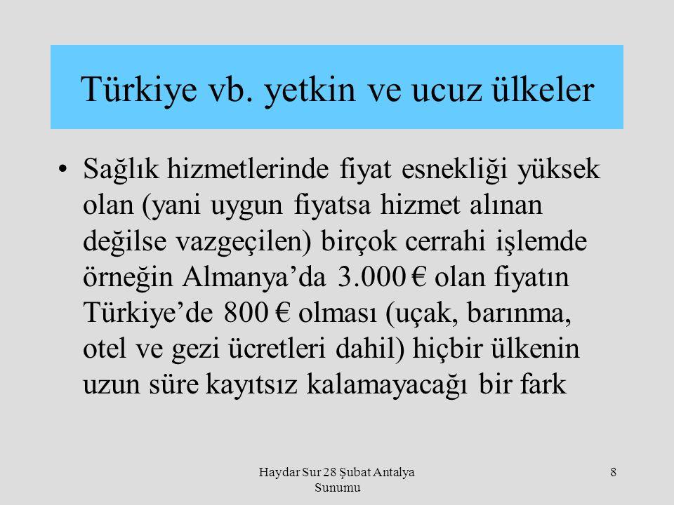 Haydar Sur 28 Şubat Antalya Sunumu 8 Sağlık hizmetlerinde fiyat esnekliği yüksek olan (yani uygun fiyatsa hizmet alınan değilse vazgeçilen) birçok cer