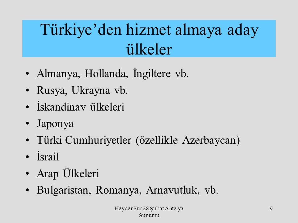 Haydar Sur 28 Şubat Antalya Sunumu 9 Almanya, Hollanda, İngiltere vb. Rusya, Ukrayna vb. İskandinav ülkeleri Japonya Türki Cumhuriyetler (özellikle Az