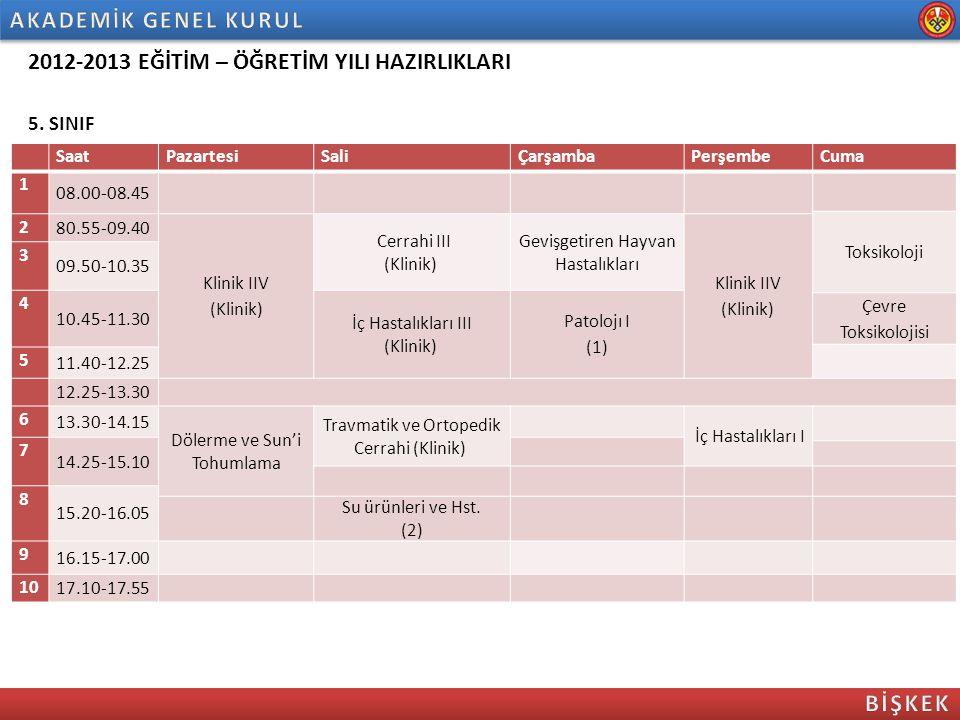 2013-2014 EĞİTİM – ÖĞRETİM YILI HAZIRLIKLARI PERSONEL HAZIRLIĞI 2012-2013 Eğitim-Öğretim dönemi sonunda mevcut öğretim ait öğretim üyelerimizden 6 sının Türkiye'ye dönmesi nedeniyle yeni bir planlamaya gidilmiş, bunların yerlerine Türkiye'den 3 Doçent ve 1 Yardımcı Doçent öğretim üyesi olmak üzere toplam 4 tam zamanlı öğretim üyesi mevcut öğretim üyesi kadromuza ilave edilmiştir.