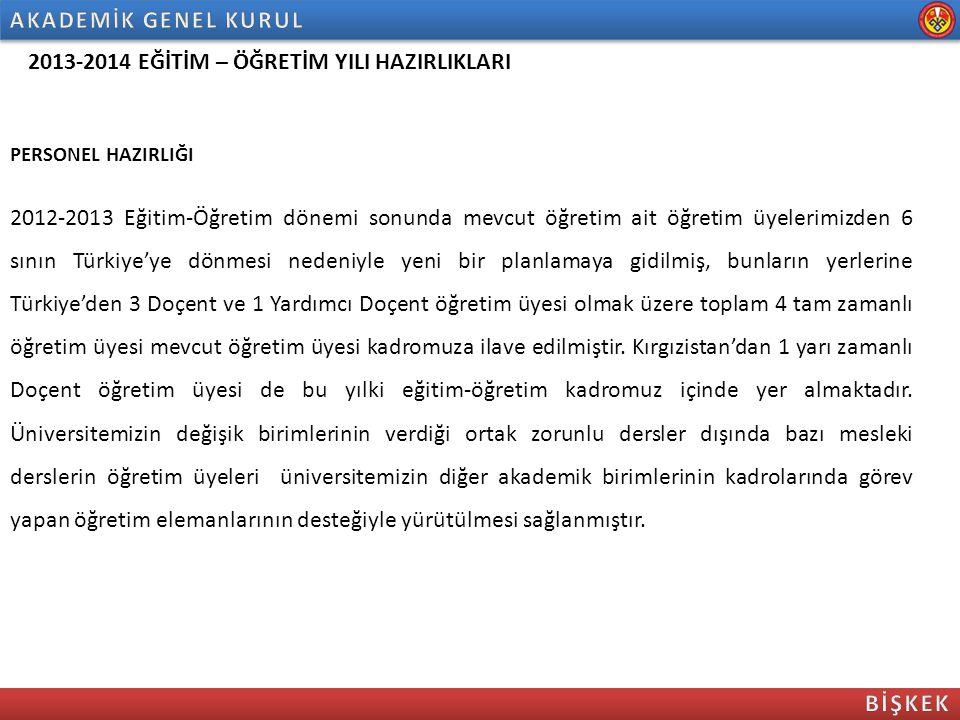 2013-2014 EĞİTİM – ÖĞRETİM YILI HAZIRLIKLARI NoUnvanAdı SoyadıUyrukStatüsü 1Prof.